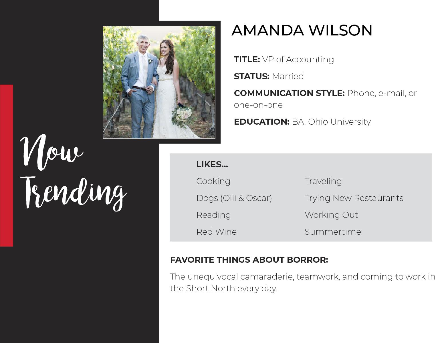 Borror Now Trending – Amanda Wilson